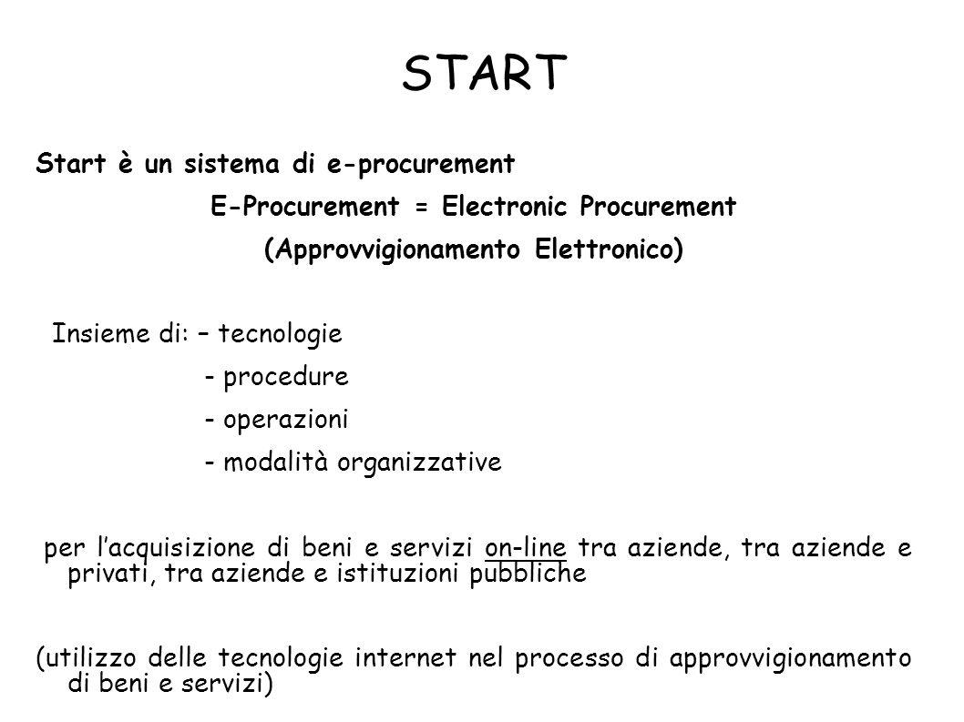START Start è un sistema di e-procurement E-Procurement = Electronic Procurement (Approvvigionamento Elettronico) Insieme di: – tecnologie - procedure - operazioni - modalità organizzative per lacquisizione di beni e servizi on-line tra aziende, tra aziende e privati, tra aziende e istituzioni pubbliche (utilizzo delle tecnologie internet nel processo di approvvigionamento di beni e servizi)