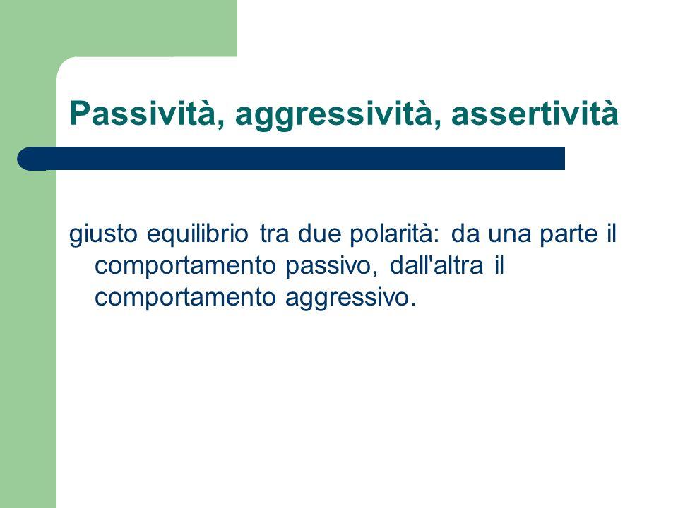 Passività, aggressività, assertività giusto equilibrio tra due polarità: da una parte il comportamento passivo, dall'altra il comportamento aggressivo
