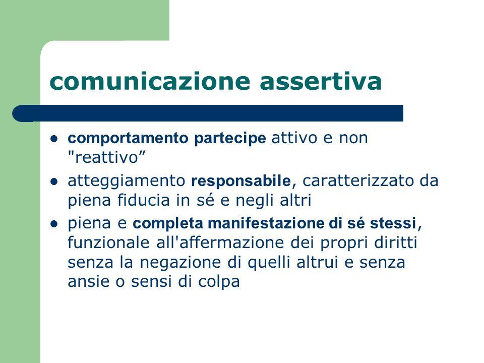 comunicazione assertiva comportamento partecipe attivo e non