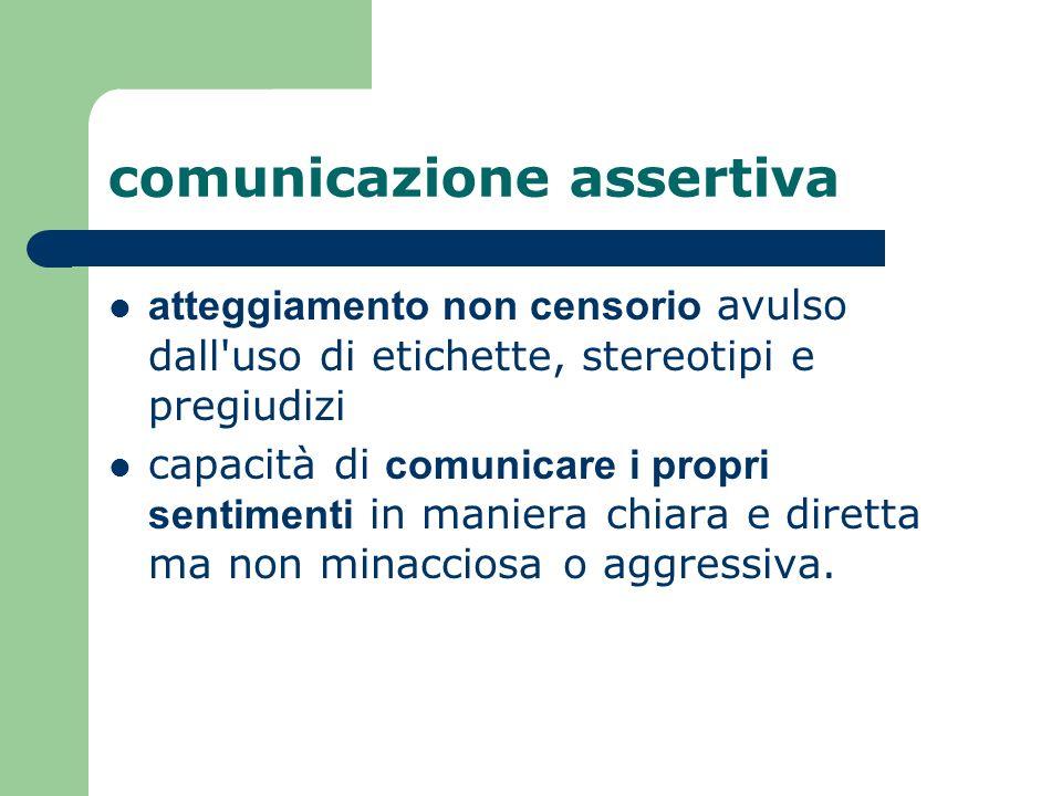 comunicazione assertiva atteggiamento non censorio avulso dall'uso di etichette, stereotipi e pregiudizi capacità di comunicare i propri sentimenti in
