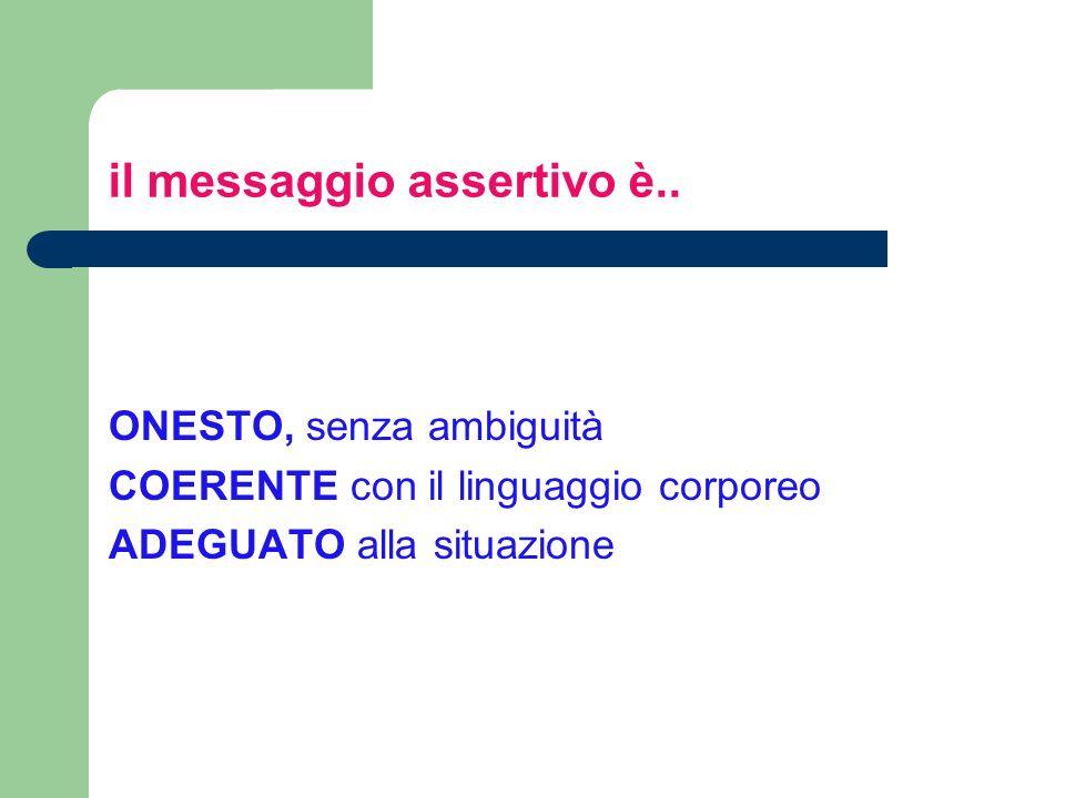 il messaggio assertivo è.. ONESTO, senza ambiguità COERENTE con il linguaggio corporeo ADEGUATO alla situazione