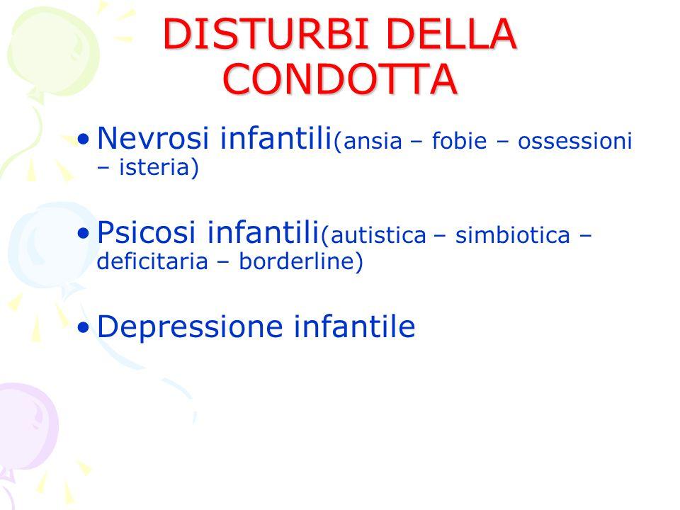 DISTURBI DELLA CONDOTTA Nevrosi infantili (ansia – fobie – ossessioni – isteria) Psicosi infantili (autistica – simbiotica – deficitaria – borderline) Depressione infantile
