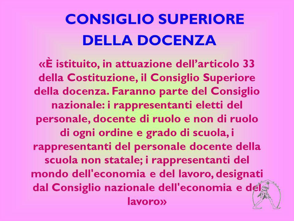 CONSIGLIO SUPERIORE DELLA DOCENZA «È istituito, in attuazione dellarticolo 33 della Costituzione, il Consiglio Superiore della docenza.