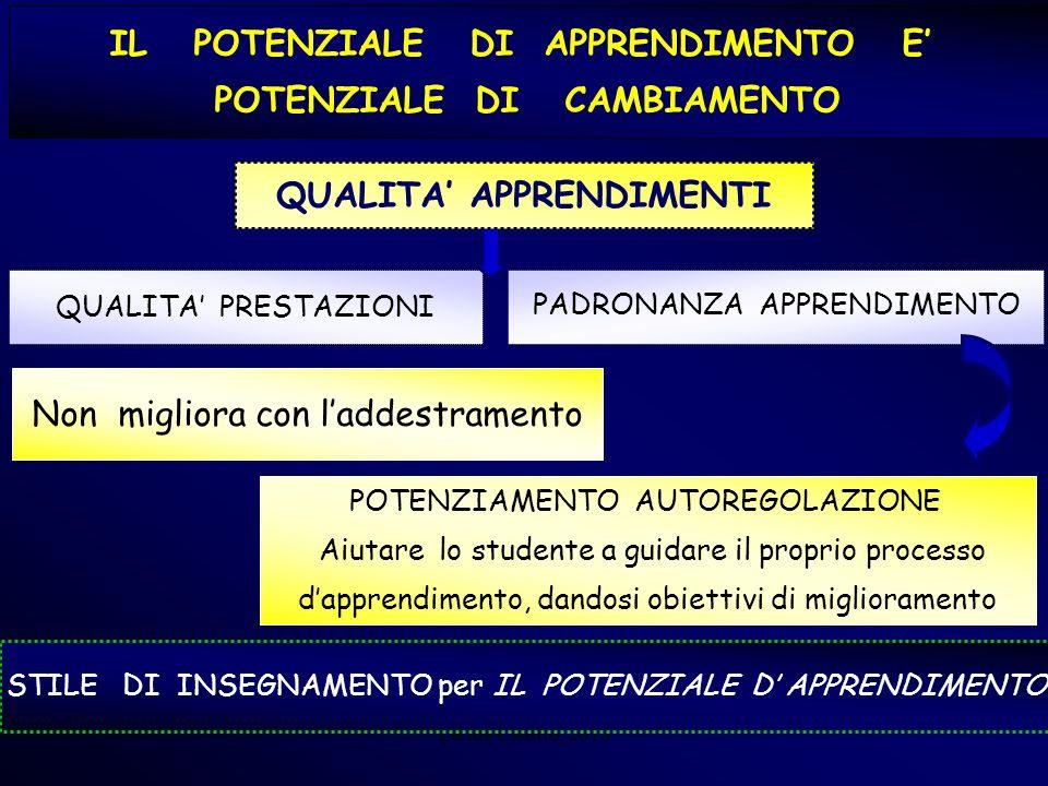 Non migliora con laddestramento QUALITA PRESTAZIONI PADRONANZA APPRENDIMENTO POTENZIAMENTO AUTOREGOLAZIONE Aiutare lo studente a guidare il proprio pr