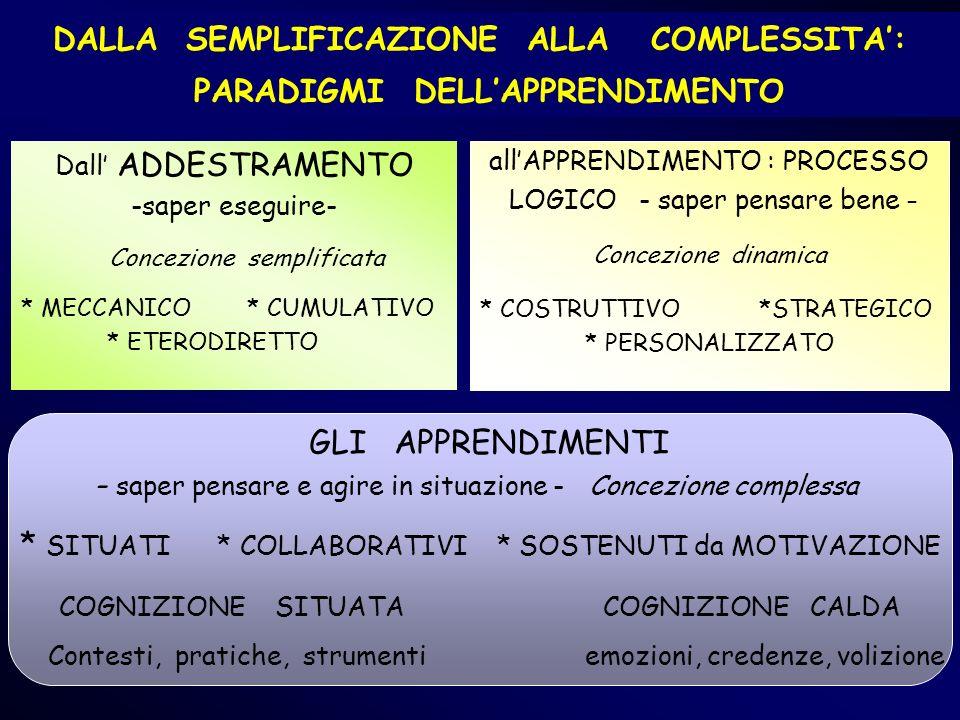 Lerida Cisotto, 2010 DALLA SEMPLIFICAZIONE ALLA COMPLESSITA: PARADIGMI DELLAPPRENDIMENTO Dall ADDESTRAMENTO -saper eseguire- Concezione semplificata *