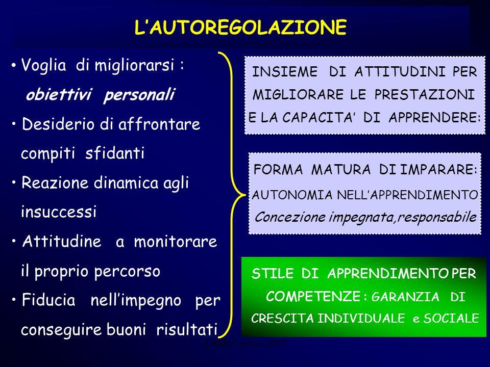 Lerida Cisotto, 2010 LAUTOREGOLAZIONE Voglia di migliorarsi : obiettivi personali Desiderio di affrontare compiti sfidanti Reazione dinamica agli insu