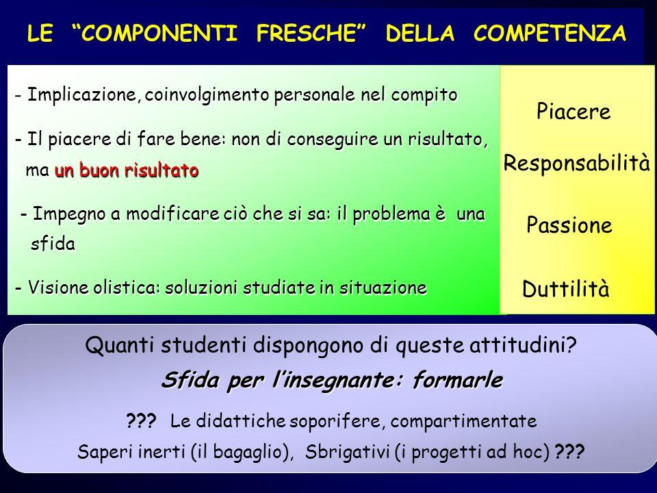 Lerida Cisotto, 2010 LE COMPONENTI FRESCHE DELLA COMPETENZA Implicazione, coinvolgimento personale nel compito - Implicazione, coinvolgimento personal
