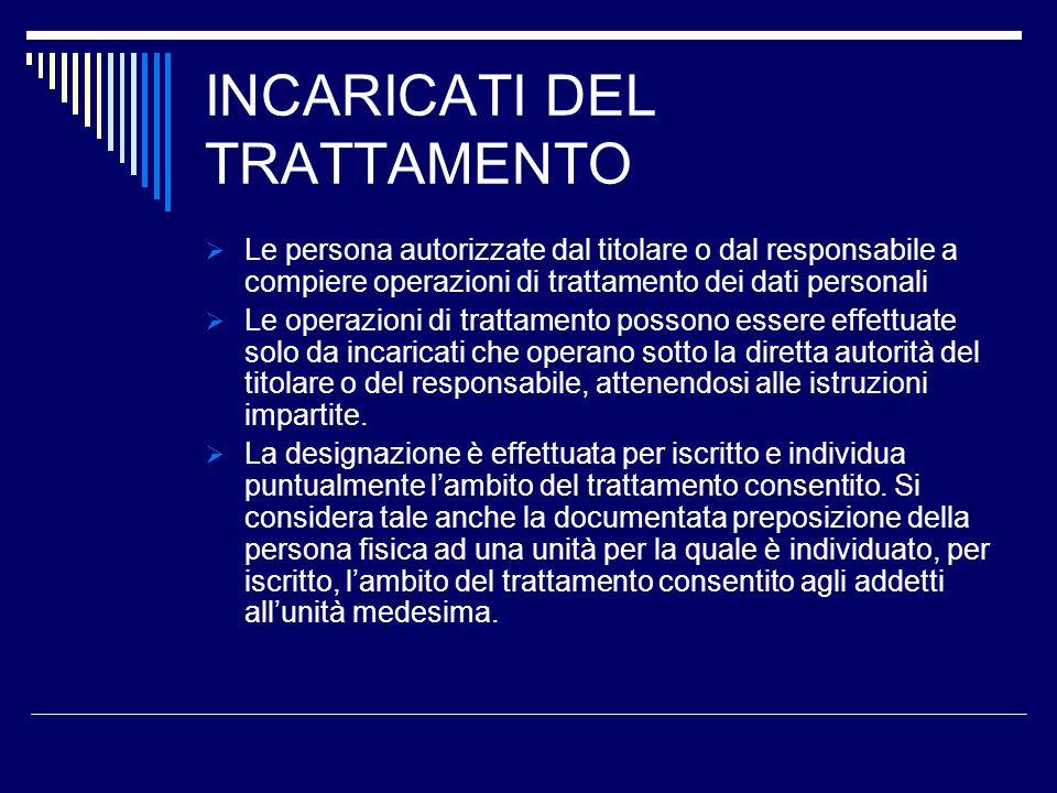 INCARICATI DEL TRATTAMENTO Le persona autorizzate dal titolare o dal responsabile a compiere operazioni di trattamento dei dati personali Le operazion