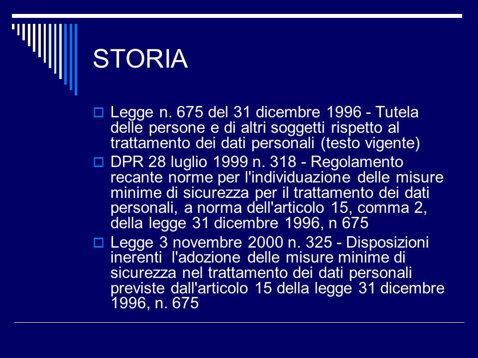 STORIA Legge n. 675 del 31 dicembre 1996 - Tutela delle persone e di altri soggetti rispetto al trattamento dei dati personali (testo vigente) DPR 28