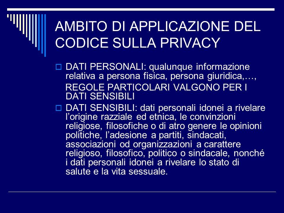 AMBITO DI APPLICAZIONE DEL CODICE SULLA PRIVACY DATI PERSONALI: qualunque informazione relativa a persona fisica, persona giuridica,…, REGOLE PARTICOL
