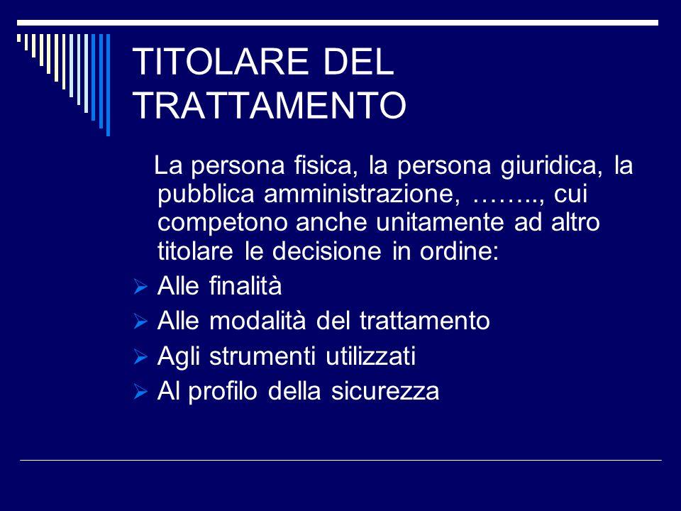 TITOLARE DEL TRATTAMENTO La persona fisica, la persona giuridica, la pubblica amministrazione, …….., cui competono anche unitamente ad altro titolare