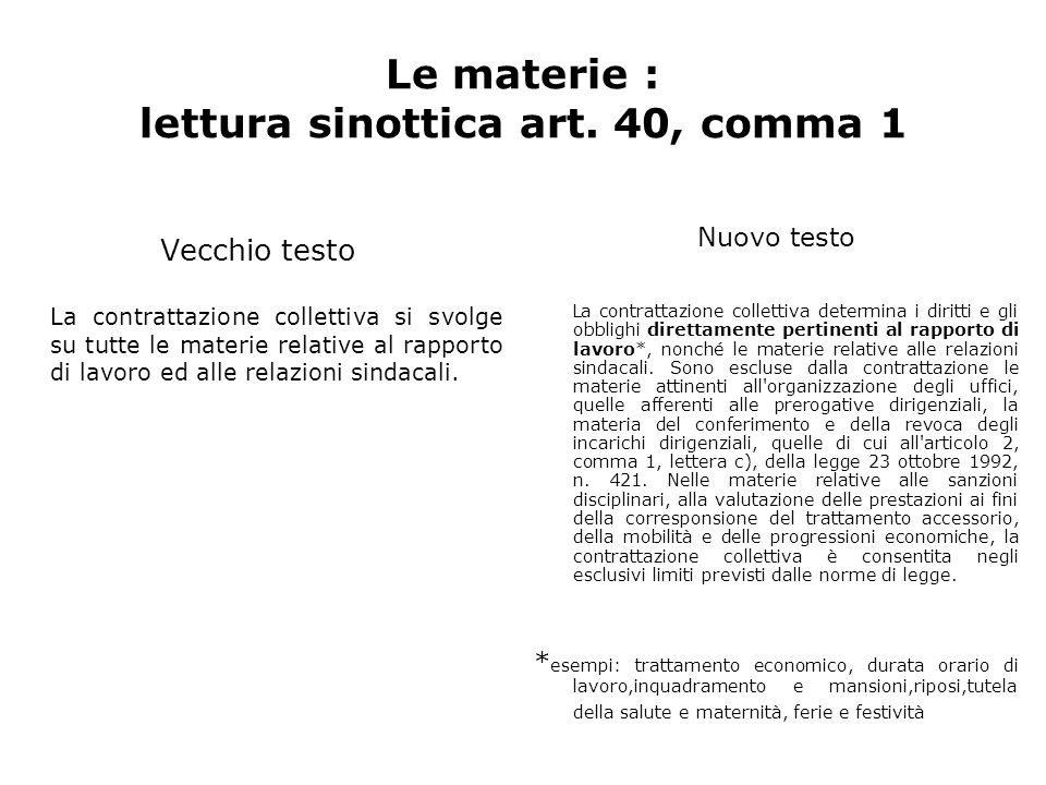 Le materie : lettura sinottica art.
