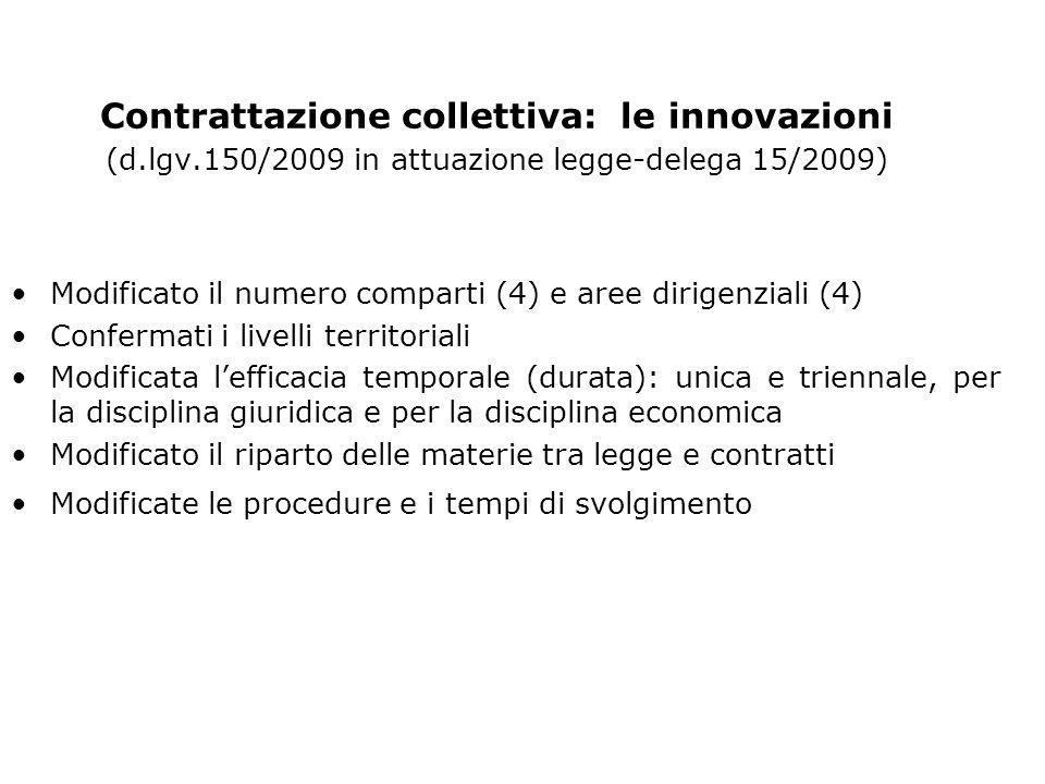 Contrattazione collettiva: le innovazioni (d.lgv.150/2009 in attuazione legge-delega 15/2009) Modificato il numero comparti (4) e aree dirigenziali (4) Confermati i livelli territoriali Modificata lefficacia temporale (durata): unica e triennale, per la disciplina giuridica e per la disciplina economica Modificato il riparto delle materie tra legge e contratti Modificate le procedure e i tempi di svolgimento
