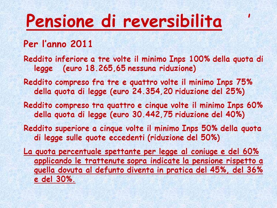 Pensione di reversibilita Per lanno 2011 Reddito inferiore a tre volte il minimo Inps 100% della quota di legge (euro 18.265,65 nessuna riduzione) Red