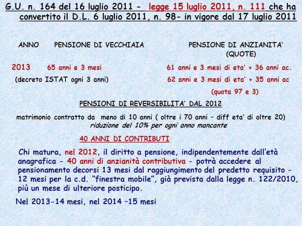 LE DONNE DIPENDENTI DEL PUBBLICO IMPIEGO (CASSA STATO E CPDEL) Art.