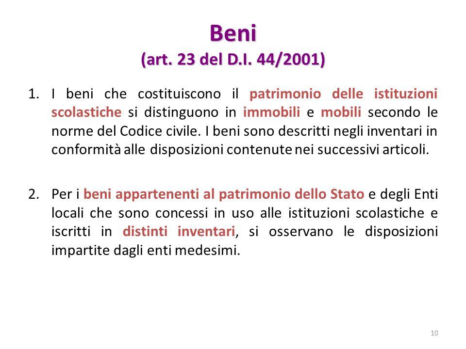 Beni (art. 23 del D.I. 44/2001) 1.I beni che costituiscono il patrimonio delle istituzioni scolastiche si distinguono in immobili e mobili secondo le