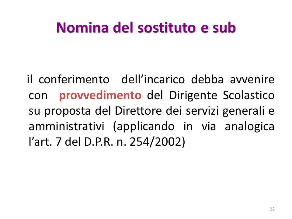 Nomina del sostituto e sub il conferimento dellincarico debba avvenire con provvedimento del Dirigente Scolastico su proposta del Direttore dei serviz