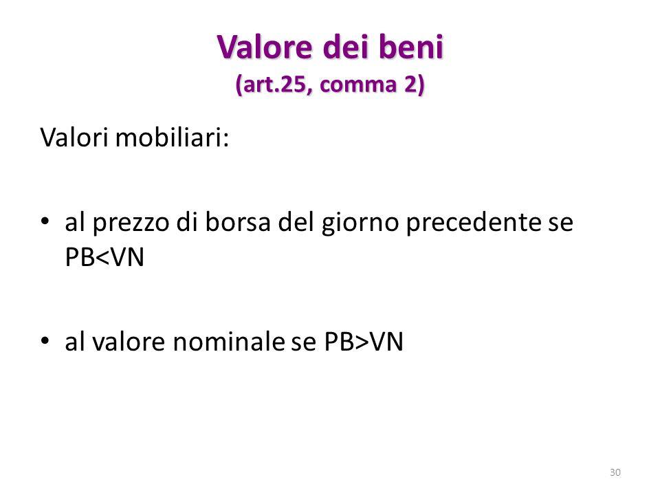 Valore dei beni (art.25, comma 2) Valori mobiliari: al prezzo di borsa del giorno precedente se PB<VN al valore nominale se PB>VN 30