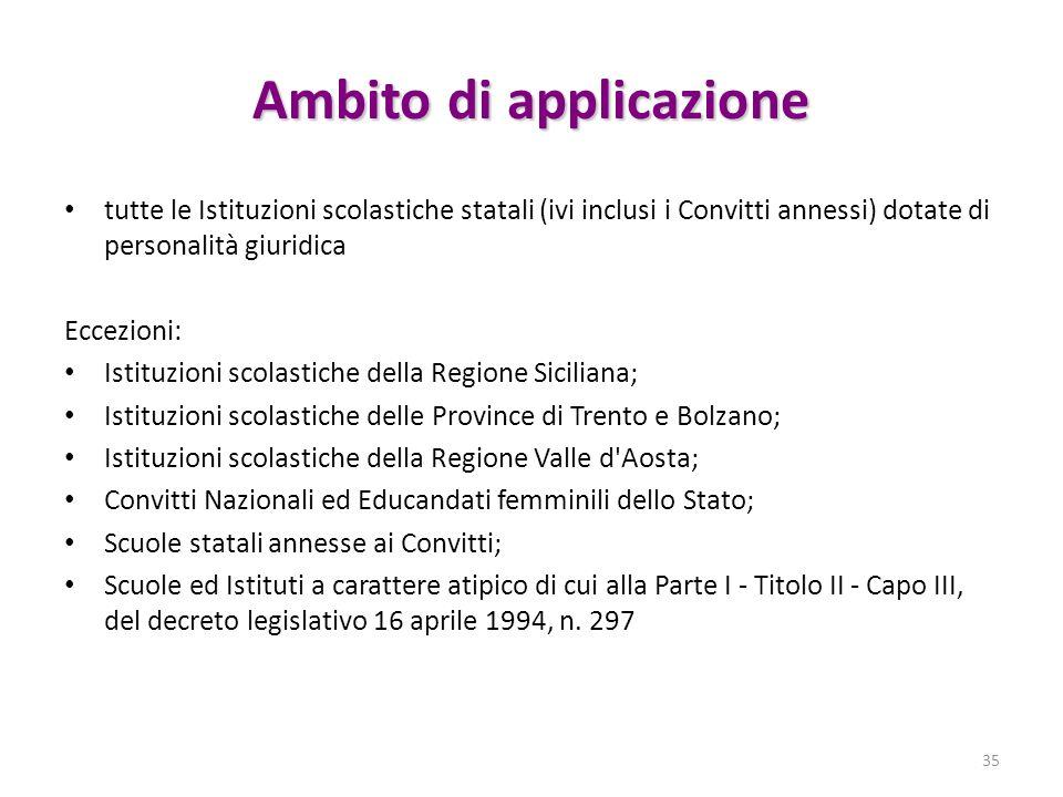 Ambito di applicazione tutte le Istituzioni scolastiche statali (ivi inclusi i Convitti annessi) dotate di personalità giuridica Eccezioni: Istituzion