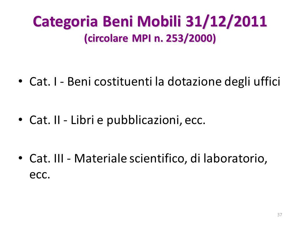 Categoria Beni Mobili 31/12/2011 (circolare MPI n. 253/2000) Cat. I - Beni costituenti la dotazione degli uffici Cat. II - Libri e pubblicazioni, ecc.