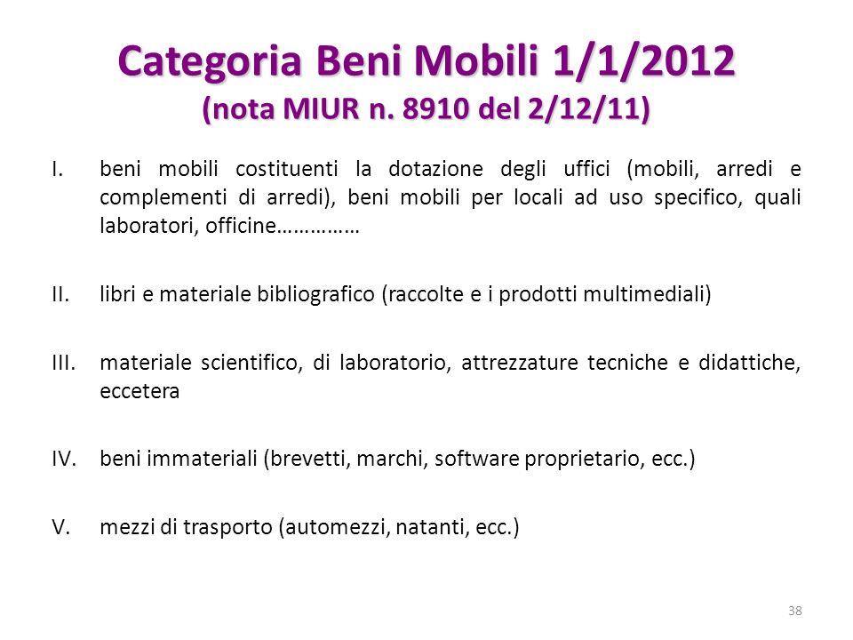 Categoria Beni Mobili 1/1/2012 (nota MIUR n. 8910 del 2/12/11) I.beni mobili costituenti la dotazione degli uffici (mobili, arredi e complementi di ar