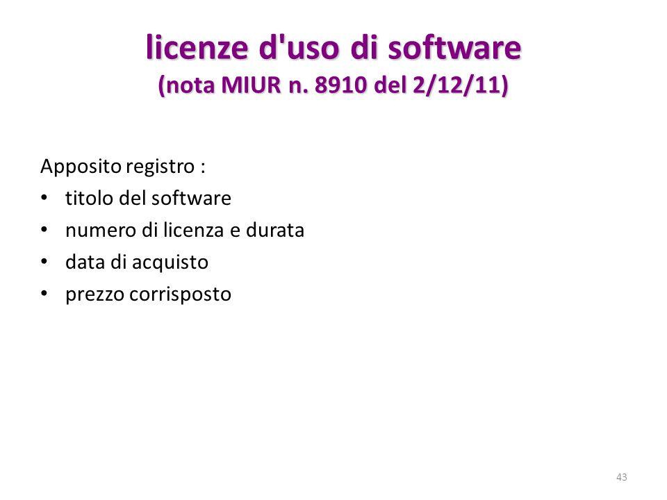 licenze d'uso di software (nota MIUR n. 8910 del 2/12/11) Apposito registro : titolo del software numero di licenza e durata data di acquisto prezzo c