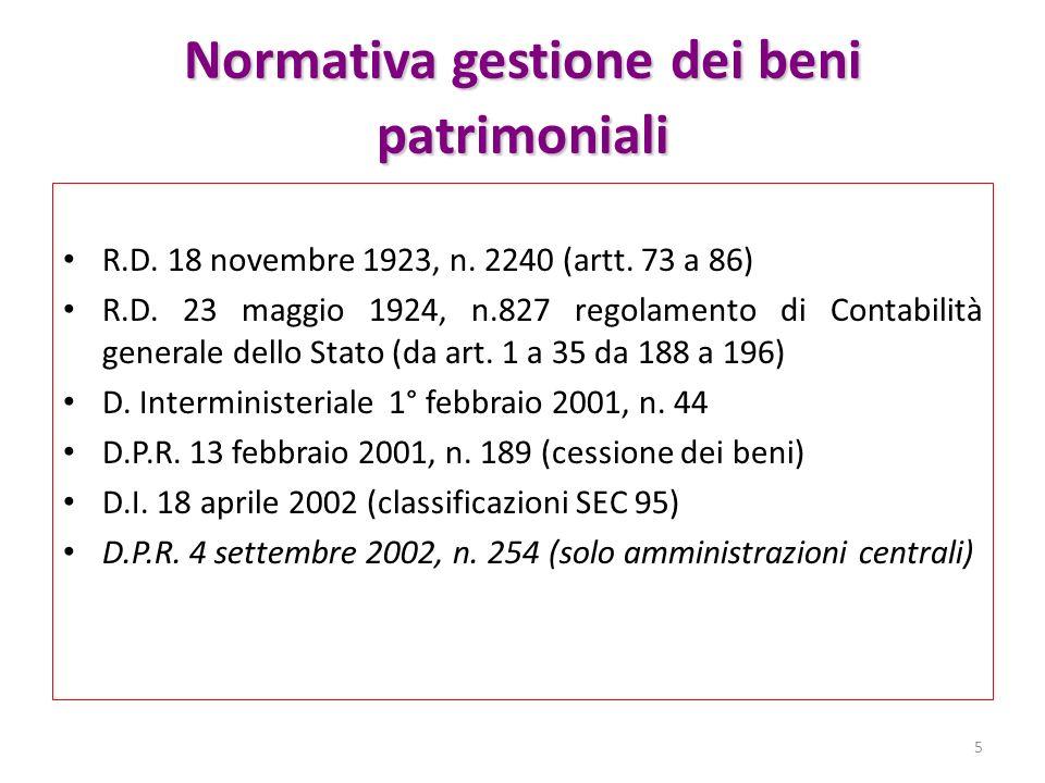 Normativa gestione dei beni patrimoniali R.D. 18 novembre 1923, n. 2240 (artt. 73 a 86) R.D. 23 maggio 1924, n.827 regolamento di Contabilità generale