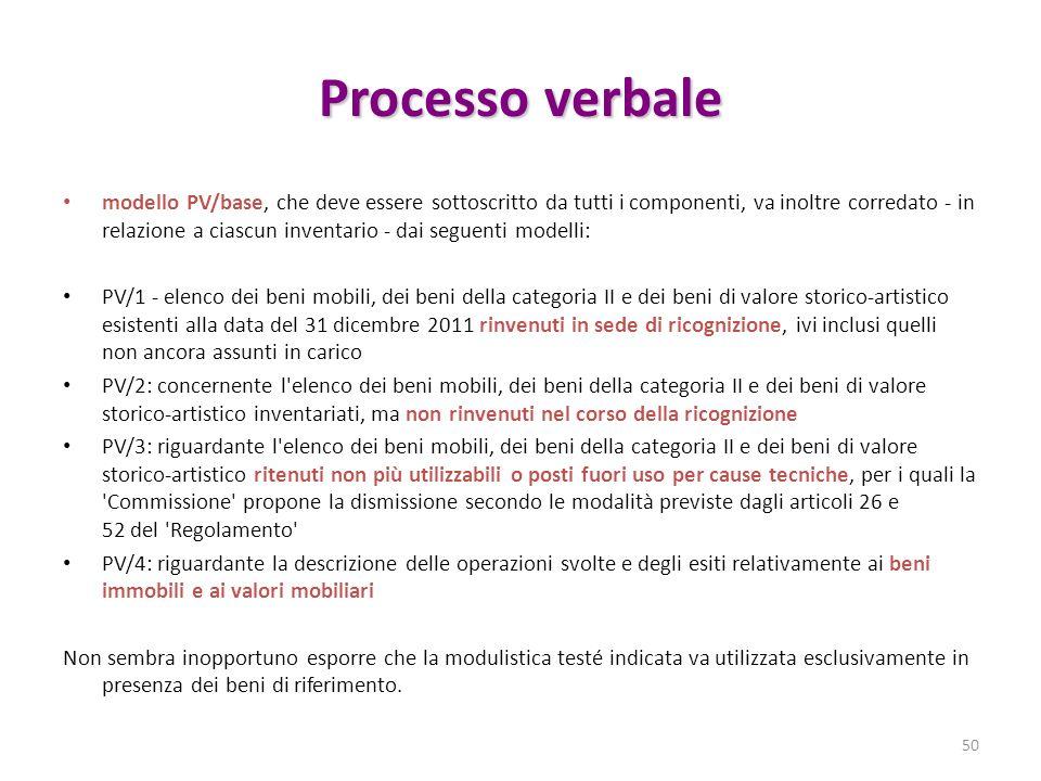 Processo verbale modello PV/base, che deve essere sottoscritto da tutti i componenti, va inoltre corredato - in relazione a ciascun inventario - dai s
