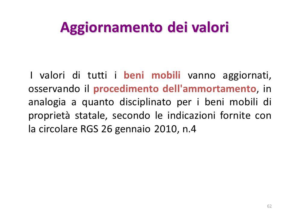 Aggiornamento dei valori I valori di tutti i beni mobili vanno aggiornati, osservando il procedimento dell ammortamento, in analogia a quanto disciplinato per i beni mobili di proprietà statale, secondo le indicazioni fornite con la circolare RGS 26 gennaio 2010, n.4 62