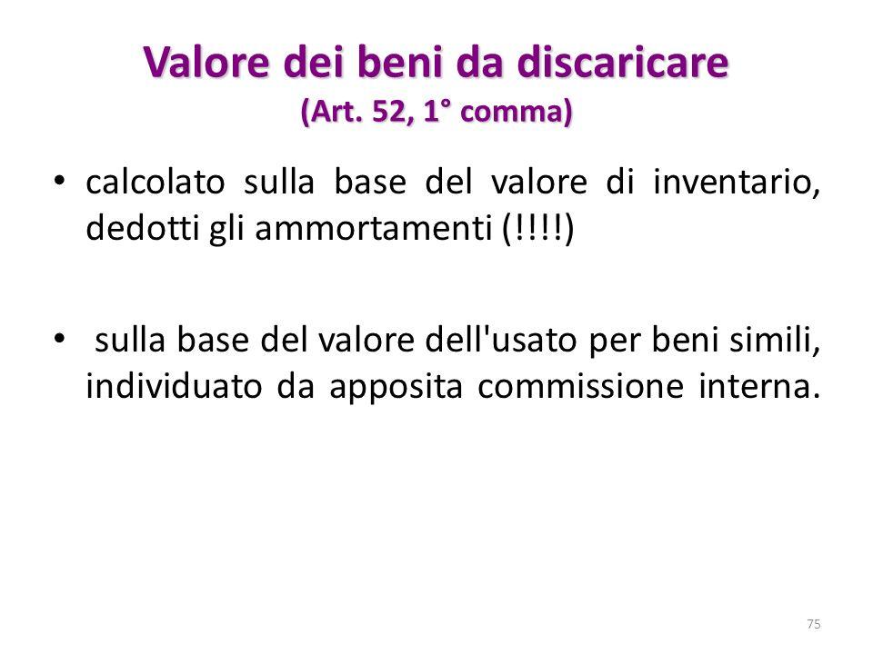 Valore dei beni da discaricare (Art. 52, 1° comma) calcolato sulla base del valore di inventario, dedotti gli ammortamenti (!!!!) sulla base del valor
