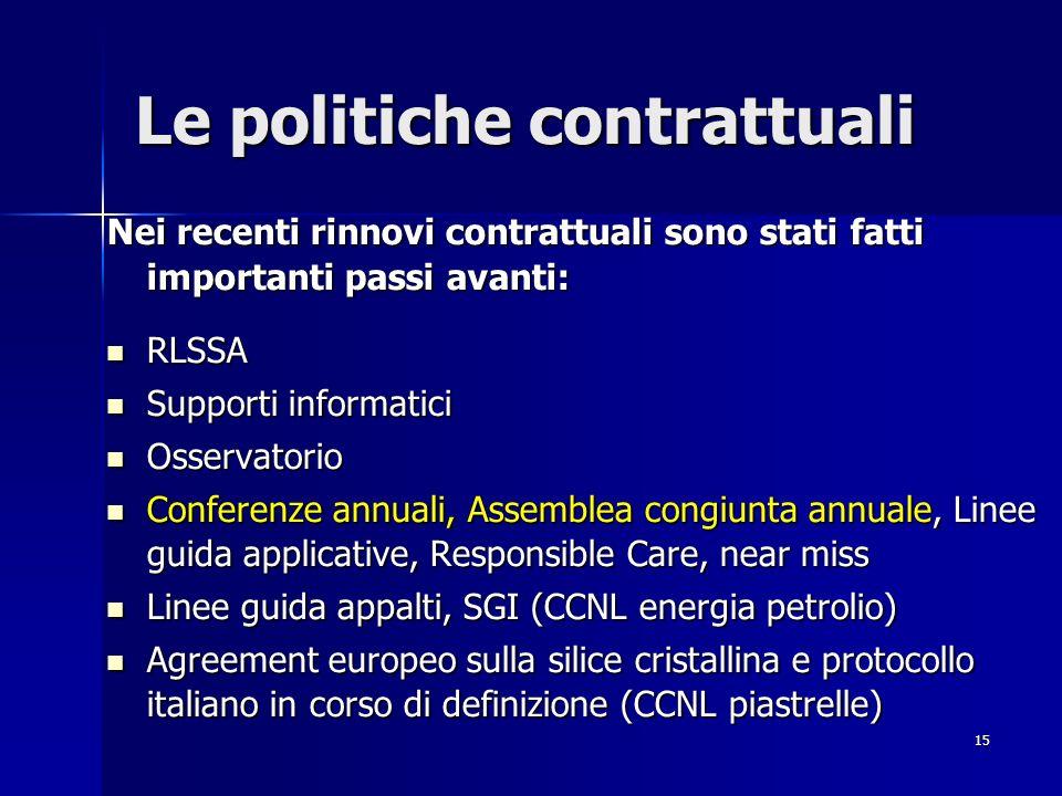 15 Le politiche contrattuali Nei recenti rinnovi contrattuali sono stati fatti importanti passi avanti: RLSSA RLSSA Supporti informatici Supporti info