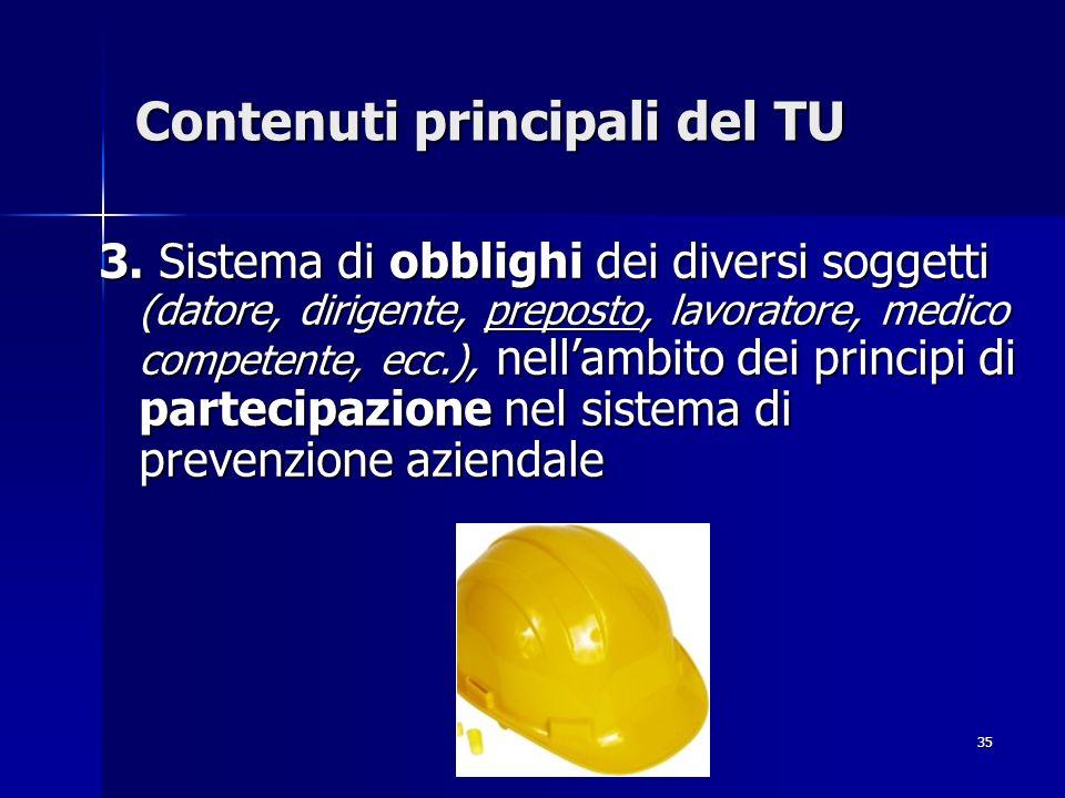 35 Contenuti principali del TU 3. Sistema di obblighi dei diversi soggetti (datore, dirigente, preposto, lavoratore, medico competente, ecc.), nellamb