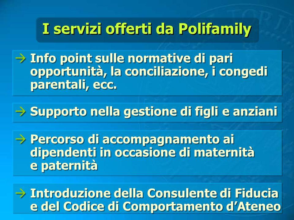 Supporto nella gestione di figli e anziani Percorso di accompagnamento ai dipendenti in occasione di maternità e paternità Percorso di accompagnamento