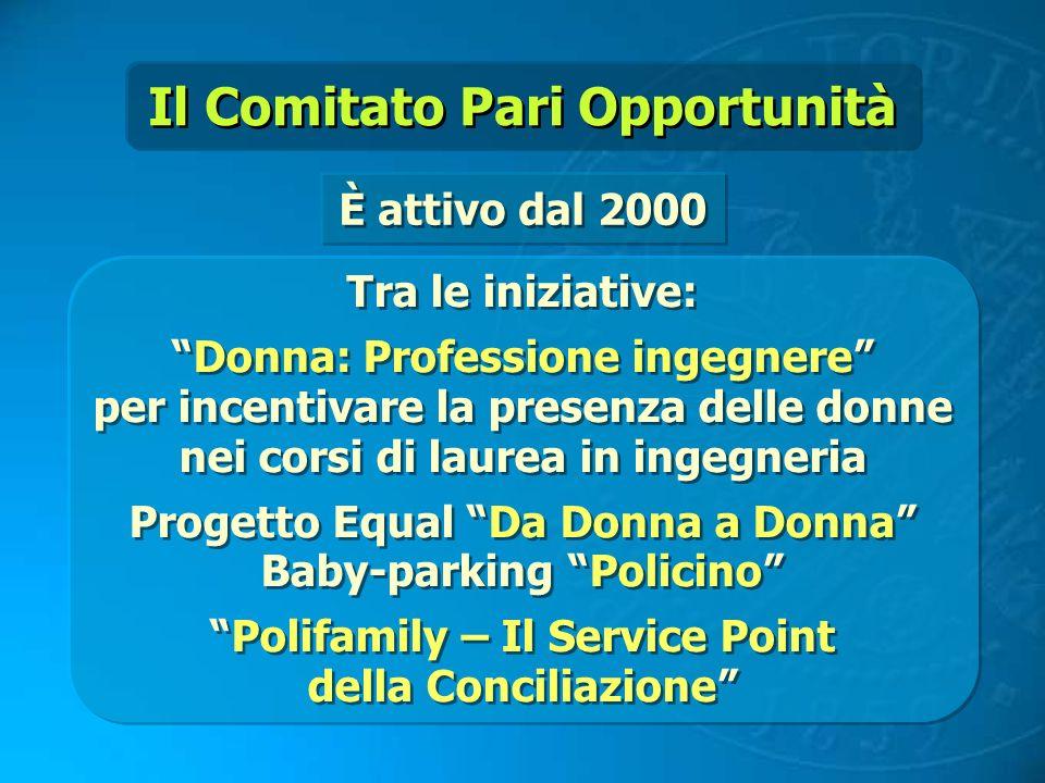 Il Comitato Pari Opportunità Tra le iniziative: Donna: Professione ingegnere per incentivare la presenza delle donne nei corsi di laurea in ingegneria