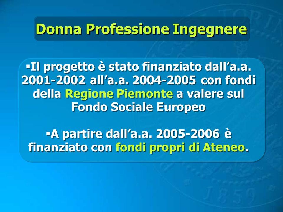 Donna Professione Ingegnere Il progetto è stato finanziato dalla.a. 2001-2002 alla.a. 2004-2005 con fondi della Regione Piemonte a valere sul Fondo So