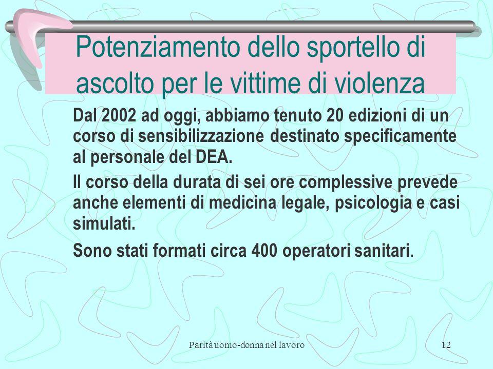 Parità uomo-donna nel lavoro12 Potenziamento dello sportello di ascolto per le vittime di violenza Dal 2002 ad oggi, abbiamo tenuto 20 edizioni di un corso di sensibilizzazione destinato specificamente al personale del DEA.