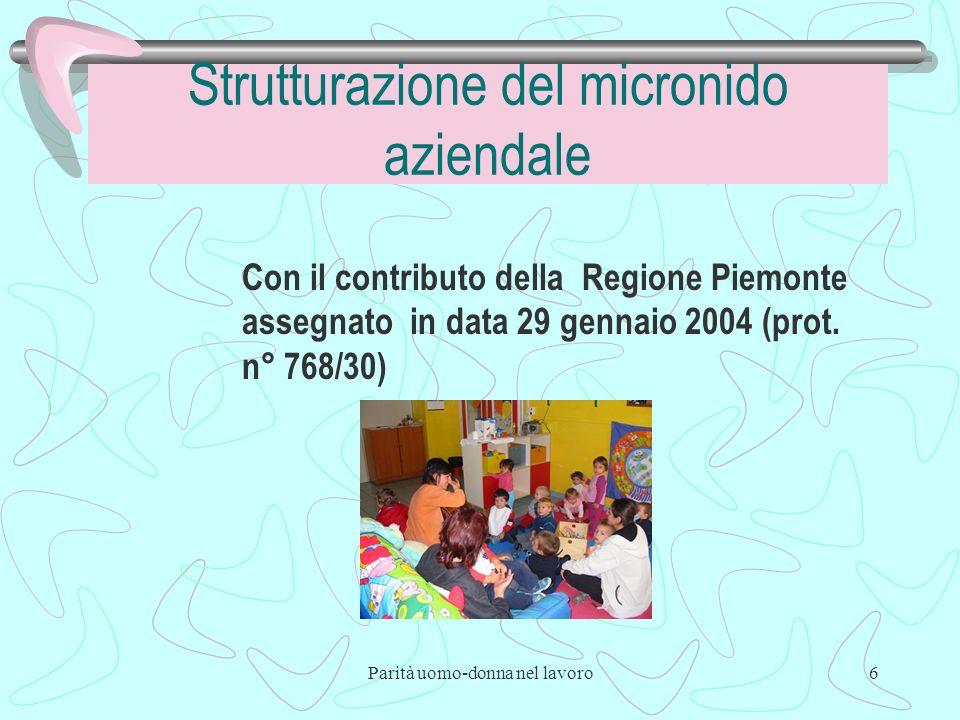 Parità uomo-donna nel lavoro6 Strutturazione del micronido aziendale Con il contributo della Regione Piemonte assegnato in data 29 gennaio 2004 (prot.