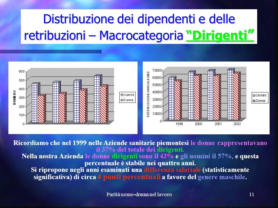 Parità uomo-donna nel lavoro10 Distribuzione dei dipendenti e delle retribuzioni – Dati aggregati Distribuzione % per sesso dei dipendenti e delle ret