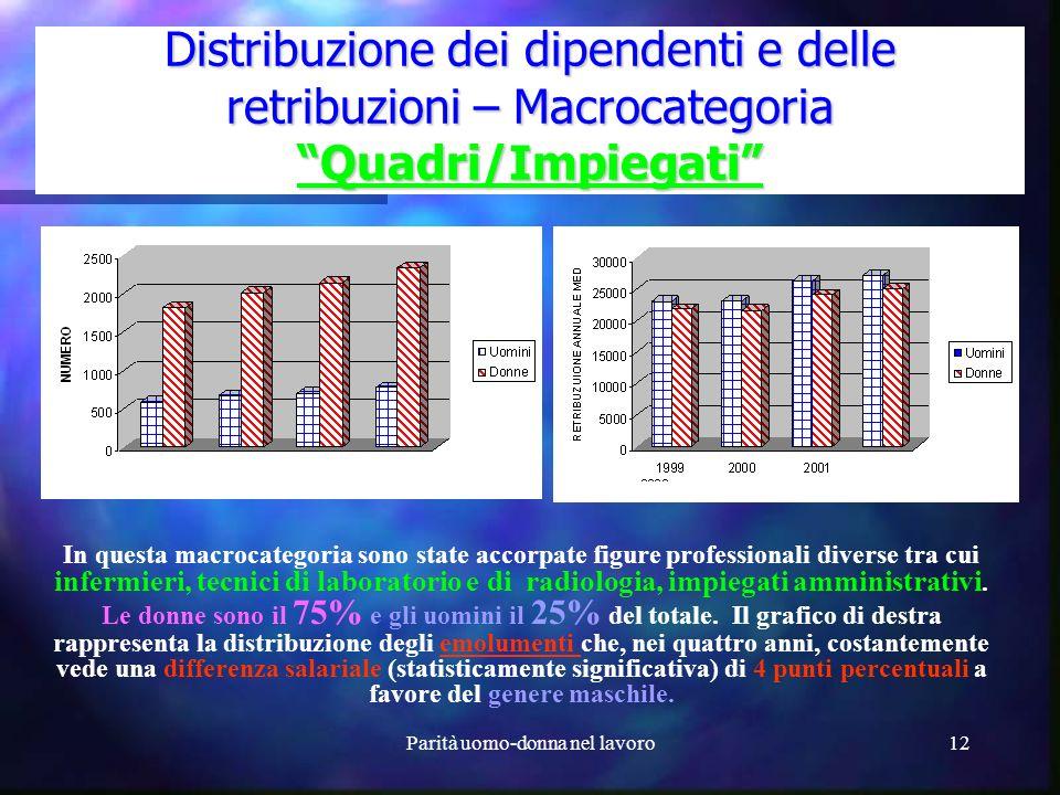 Parità uomo-donna nel lavoro11 Distribuzione dei dipendenti e delle retribuzioni – Macrocategoria Dirigenti Distribuzione dei dipendenti e delle retri