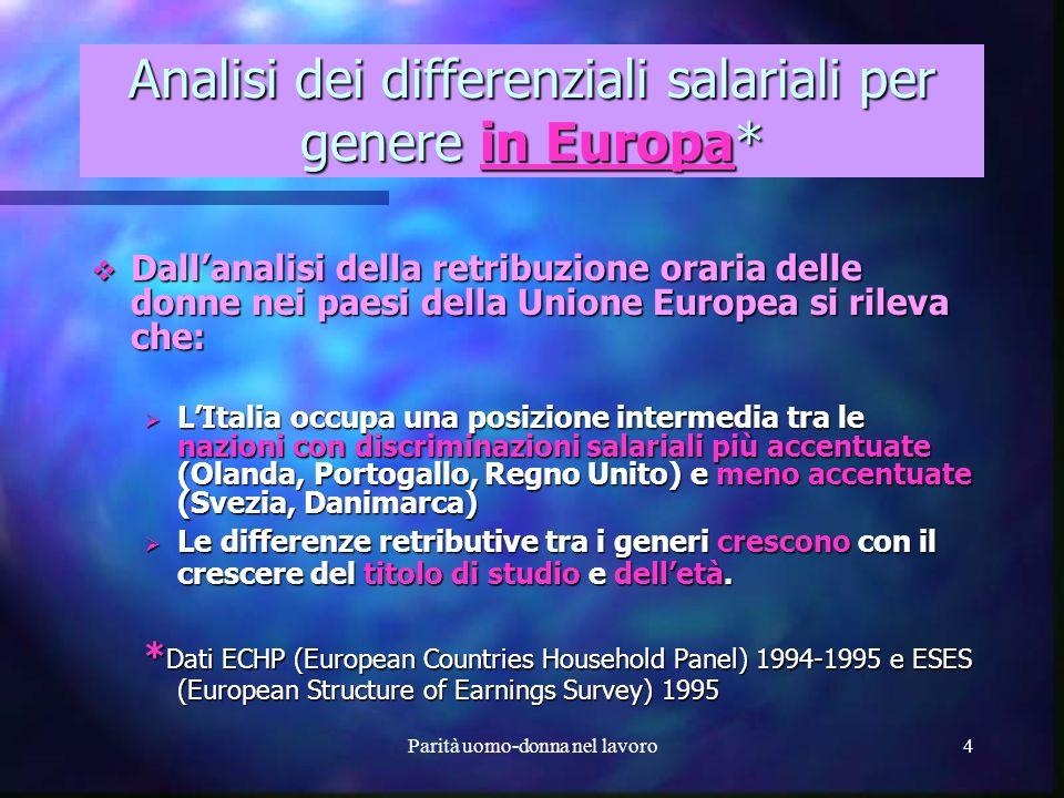Parità uomo-donna nel lavoro3 Come abbiamo impostato lo studio? Indagine bibliografica sulle differenze di genere in Europa, in Italia e in Piemonte S