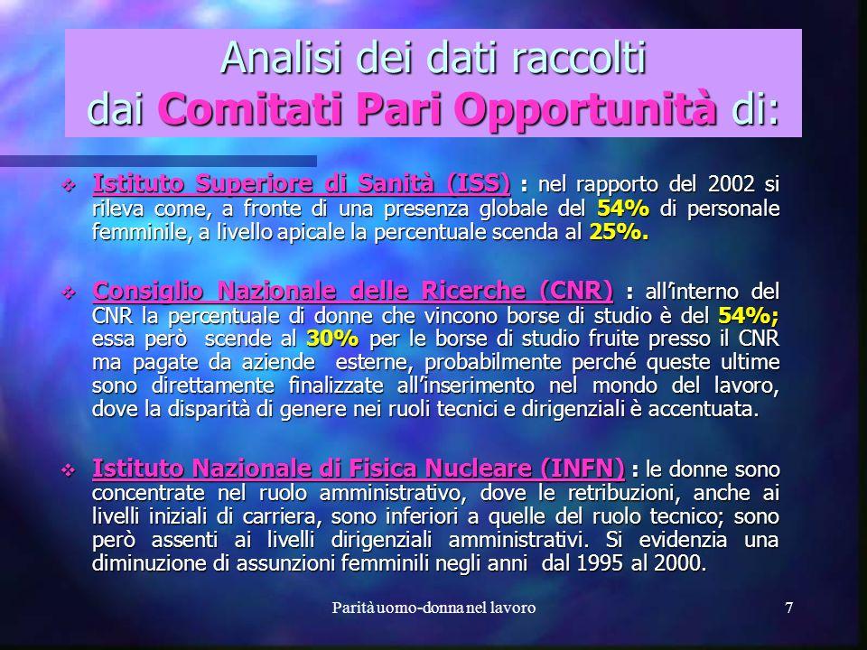 Parità uomo-donna nel lavoro6 Differenze di genere nel lavoro dipendente in Piemonte* Al 31/12/1999 la situazione in Piemonte è la seguente: Le donne
