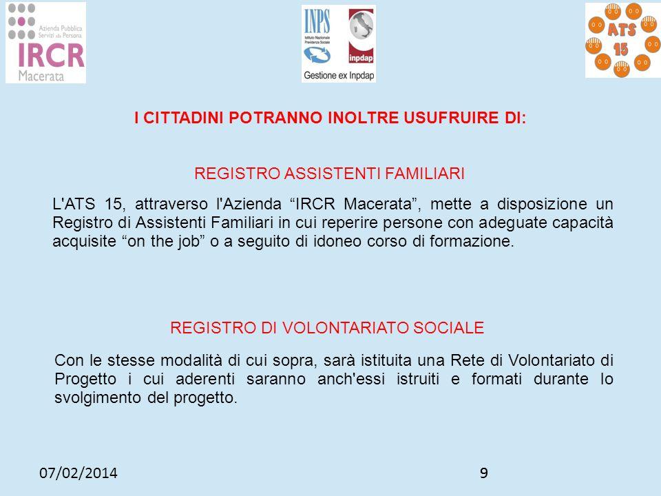 07/02/20149 9 L'ATS 15, attraverso l'Azienda IRCR Macerata, mette a disposizione un Registro di Assistenti Familiari in cui reperire persone con adegu