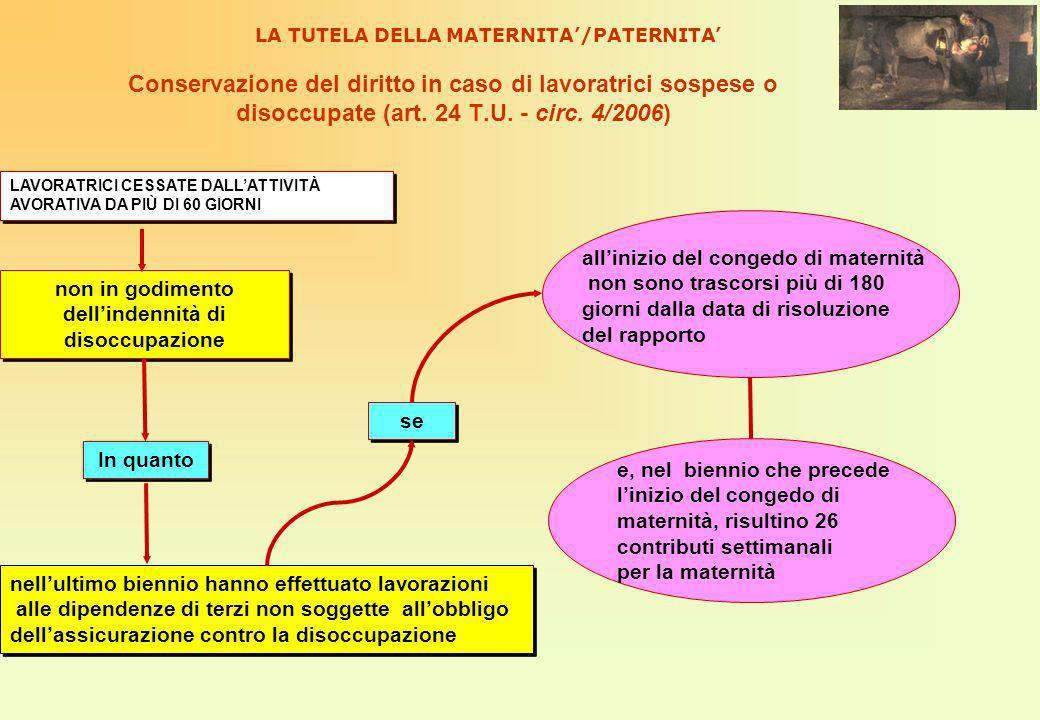 Conservazione del diritto in caso di lavoratrici sospese o disoccupate (art.