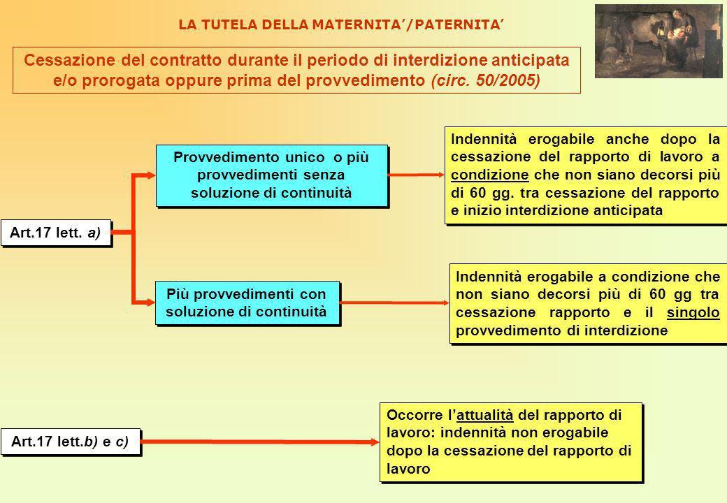 Cessazione del contratto durante il periodo di interdizione anticipata e/o prorogata oppure prima del provvedimento (circ.