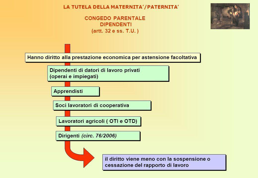 CONGEDO PARENTALE DIPENDENTI (artt.32 e ss. T.U.