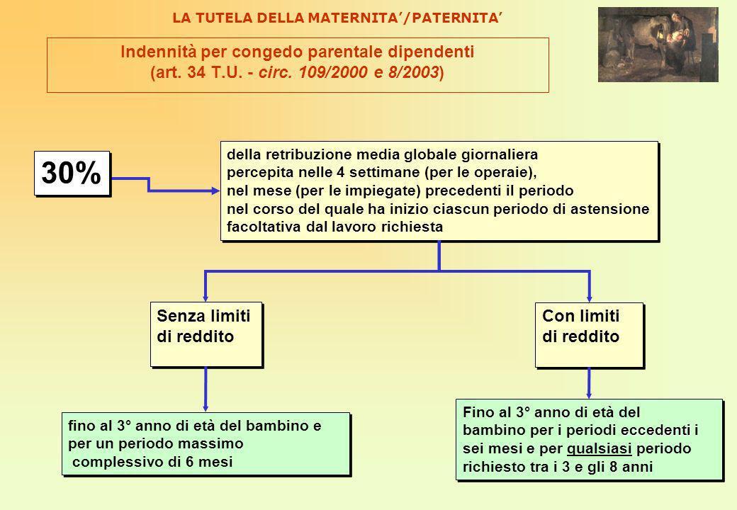 Indennità per congedo parentale dipendenti (art.34 T.U.