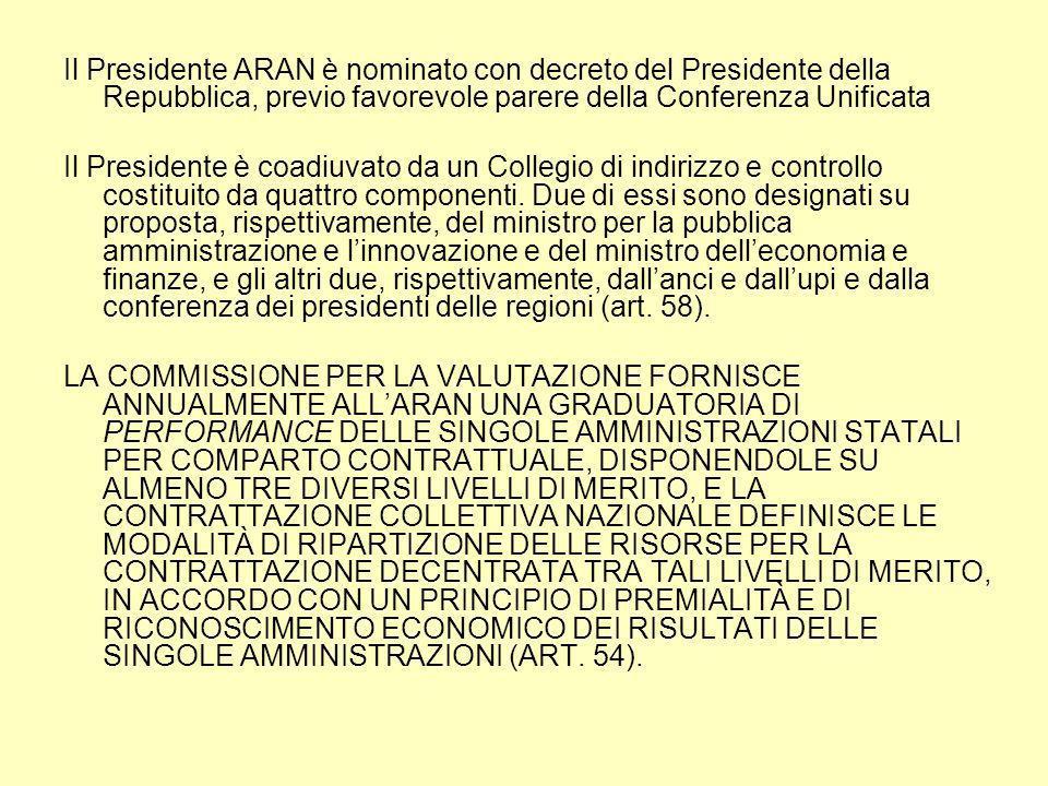 Il Presidente ARAN è nominato con decreto del Presidente della Repubblica, previo favorevole parere della Conferenza Unificata Il Presidente è coadiuvato da un Collegio di indirizzo e controllo costituito da quattro componenti.