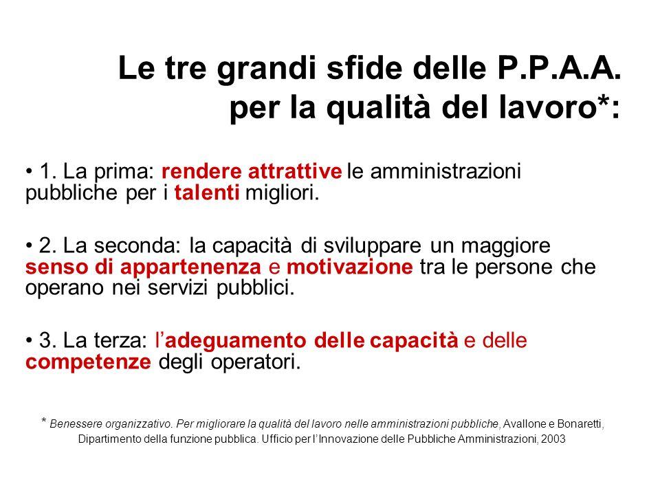 Le tre grandi sfide delle P.P.A.A. per la qualità del lavoro*: 1. La prima: rendere attrattive le amministrazioni pubbliche per i talenti migliori. 2.
