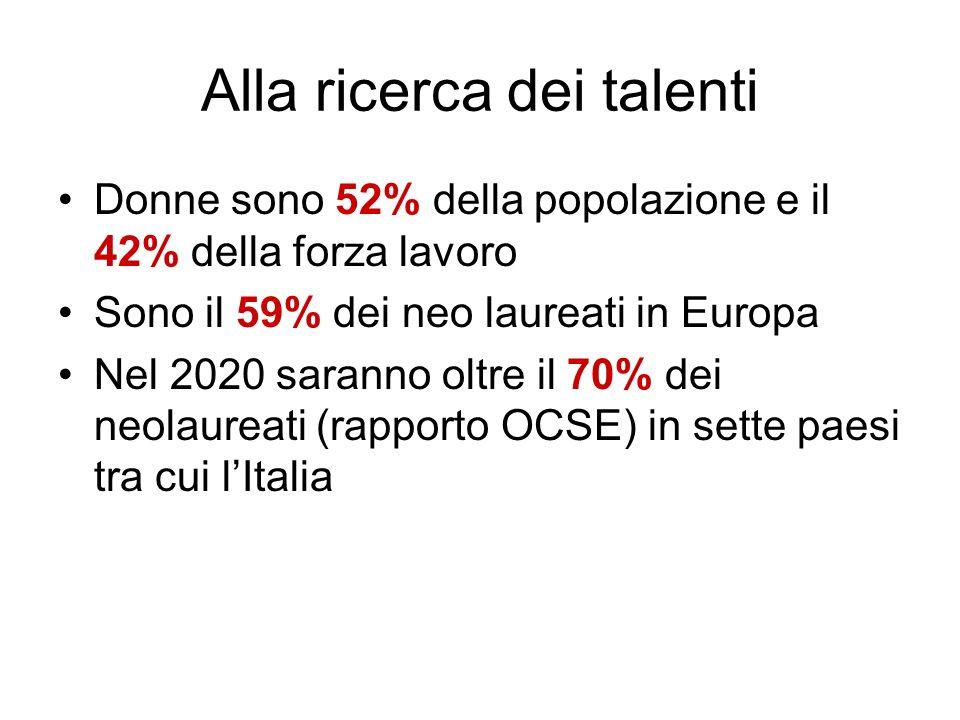 Alla ricerca dei talenti Donne sono 52% della popolazione e il 42% della forza lavoro Sono il 59% dei neo laureati in Europa Nel 2020 saranno oltre il