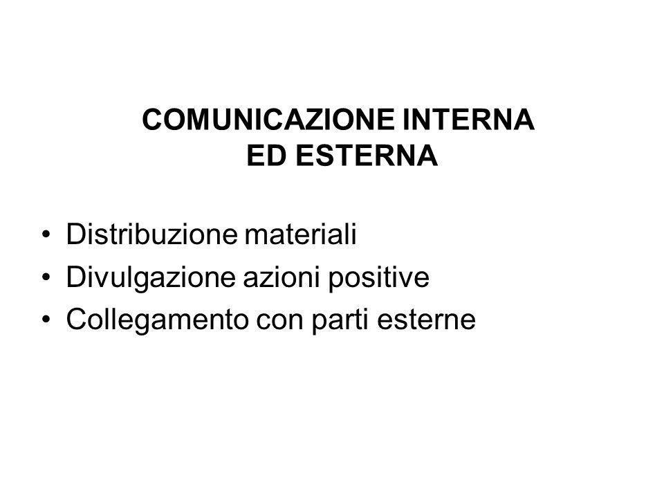 COMUNICAZIONE INTERNA ED ESTERNA Distribuzione materiali Divulgazione azioni positive Collegamento con parti esterne